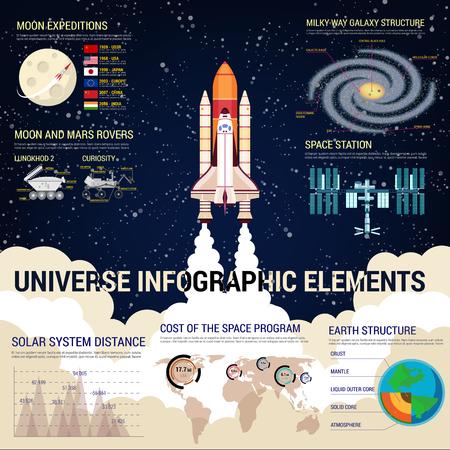 Infografische Elemente des Universums. Modelle und Struktur der Erde und der Milchstraße, Kosten des Weltraumprogramms pro Länderweltkarte, Grafik mit Entfernung zum Sonnensystem, Space Shuttle, Station, Mond- und Marsrover
