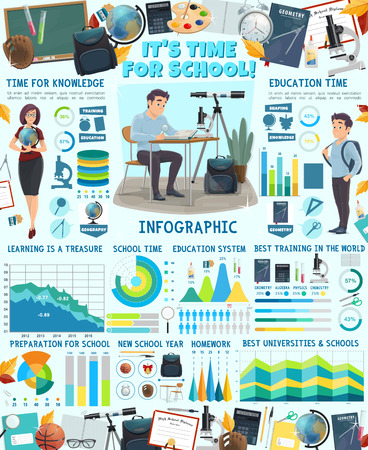 Back to School and education infographics. Vector statistics on study and diagrams for university education system and stationery or classes or disciplines, flowcharts for teacher school books