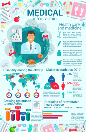 Medicine healthcare infographics of diagrams and statistics on world map. Vector heart disease or diabetes percent share, illness treatments and medical clinics flowchart for antibiotics resistance Vettoriali