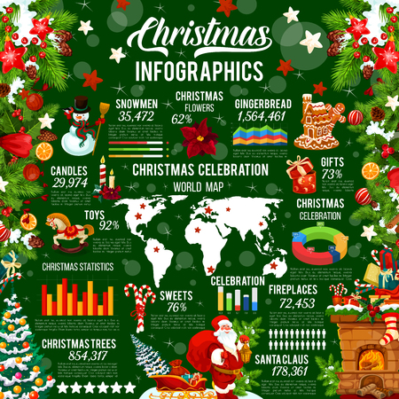 Christmas infographic template for New Year winter holiday design. Xmas celebration statistic graph, chart and world map, adorned by festive gift, snowman and Santa, cookie, fireplace and stocking