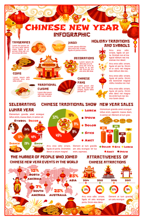 Chinese New Year holiday celebration infographics on world map, traditional decorations and symbols or sale statistics and cuisine. Vector diagrams of Chinese New Year ornaments and attractions