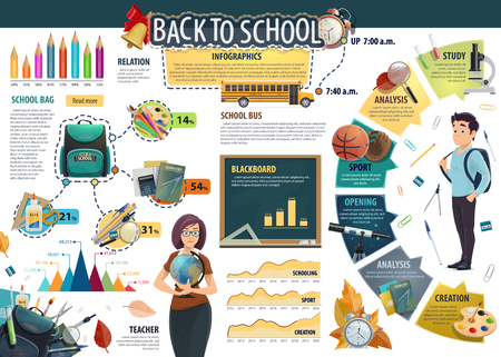 Back to School infographics poster. Vector statistics on education and disciplines study, pencil diagrams and percent share for students stationery and teacher tuition or sport training