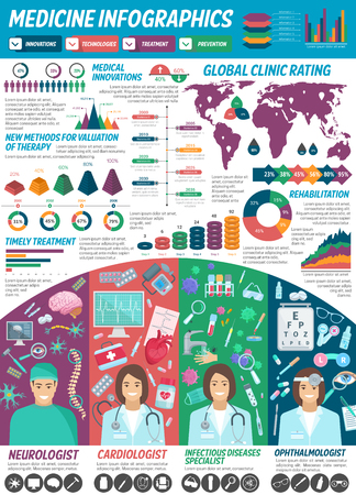 Medicine and clinics infographics. Vector diagrams and hospital global rating statistics on world map. Vector flowcharts for therapy, disease and treatments for cardiology, neurology and ophthalmology