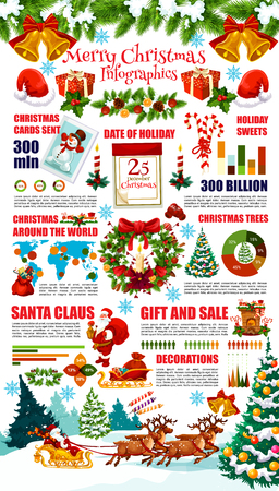 Christmas infographics with winter holiday statistic charts and graphs. Xmas tree and gift sale, New Year celebration traditions world map with Santa sleigh and garland, bell, candy and calendar