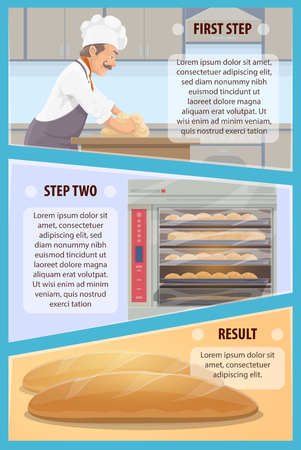 Baker preparing bread poster, baking process concept. Pastry chef kneading dough and forming loaf, pastry baking in oven and baked bread resting on table. Bakery shop vector design