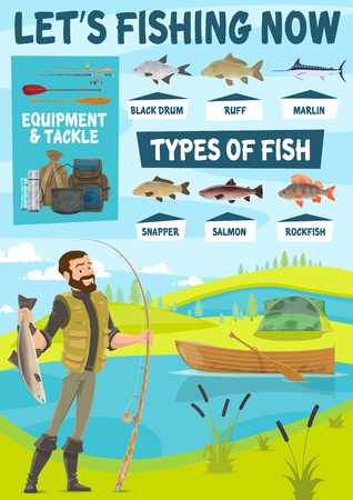 Fisherman standing on river bank with catch fish, rod, boat and tackle, black drum and snapper, salmon and marlin, ruff and fishing camp. Fishing sport poster. Fisherman equipment and chart of fish types