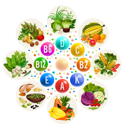 Vitamin vegetarian food source group, healthy nutrition design. Colorful pill with vitamin name and fruit, vegetable and berry, nut, cereal and herb, mushroom and spice round banner