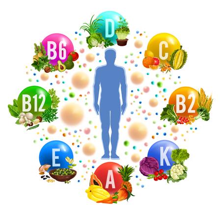 Pillole di vitamine e minerali nel cibo, alimentazione sana. Vector corpo umano con multivitaminici in frutta, verdura o insalate e funghi, cereali e noci o fagioli e bacche