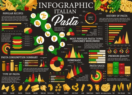 Italian pasta infographics. Type of pasta chart with name and consumption statistics, map of Italy with popular recipe bar graph and best sauce diagram with pasta icons. Vector illustration