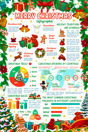 Christmas and New Year infographics with winter holidays statistics info. Xmas tree and gift graph, holiday tradition chart and world map of Christmas spending by countries, framed by Xmas garland