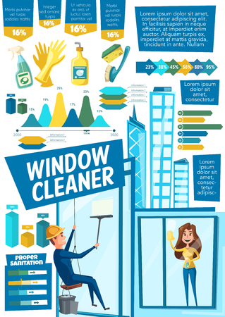 Window cleaning service, vector infographics. Male and female professional cleaners, detergents and brushes, cleaning tools supplies. Vector proper sanitation charts and graph, sponge and gloves