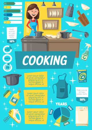 Cooking infographics, dishware and woman in apron near cooker. Household chore poster kitchen supplies. Housewife cooks food on stove in saucepan. Vector tableware or dishware mixer, rolling and grater Standard-Bild - 109761882