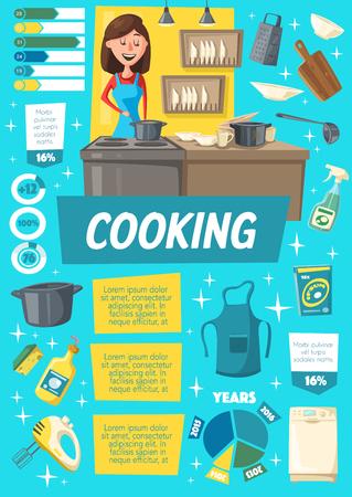 Kochen von Infografiken, Geschirr und Frau in der Schürze in der Nähe des Kochers. Haushaltsarbeit Poster Poster Küchenbedarf. Hausfrau kocht Essen auf Herd im Topf. Vektorgeschirr oder Geschirrmischer, Rollen und Reibe Vektorgrafik