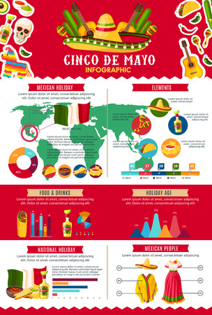 Infographic vector Chico de Mayo Mexican holiday. Infographics with Mexican flag and traditional food, sombrero hat and maracas, tequila, lima and national dress, guitar and cactus, chili or burritos Foto de archivo - 109734897