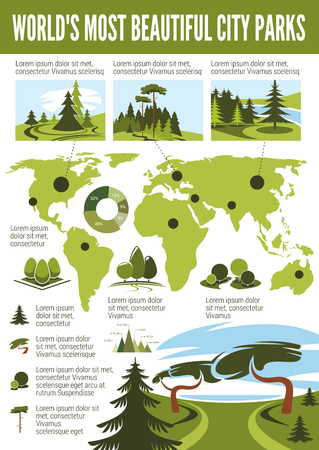 Landscape design infographic with world map of most beautiful city park and garden. Pie chart and graph with landscaping and gardening service statistics, supplemented by green tree and plant icon
