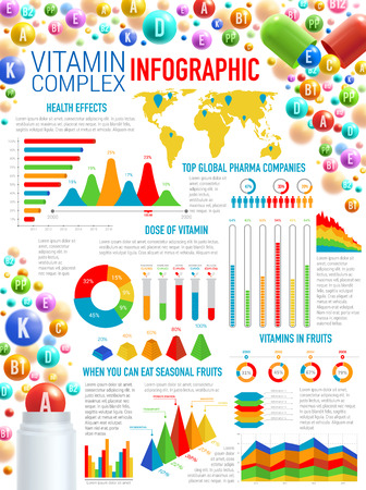 Vitamins and minerals infographics. Vector statistics and diagram on pharmacy company and dietary supplements production or consumption, percent share in seasonl fruits and food, world map Illustration