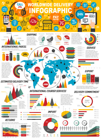 Worldwide delivery service infographics of online shopping. Vector statistics on global shipping and import or export diagrams on world map, customer payments and web store returns flowcharts