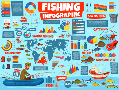 Fishing infographics, fish catch. Vector statistics on fish size and fishing license, diagrams and flowcharts. Sea or ocean catch and percent share of fisher equipment and tackles on world map