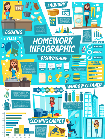Housework infographics with cleaning, laundry washing and kitchen dishwashing. Vector diagram and charts or graph, aundry and cooking, dishwashing and window cleaner, cleaning carpet service Illustration