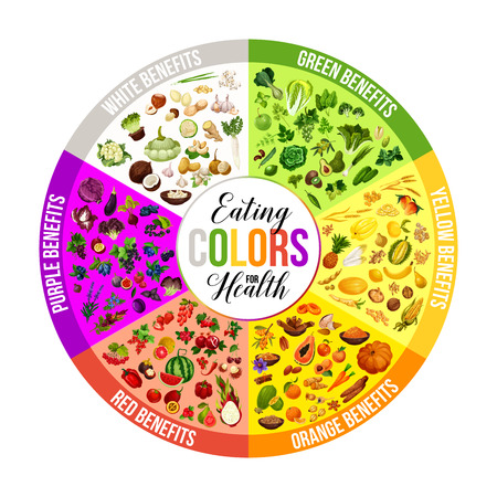 Healthy food of color diet with fruits, vegetables and berries or nuts. Food sorted by colors for proper nutrition and healthcare. Vegetarian products full of vitamins in circle, vector 일러스트