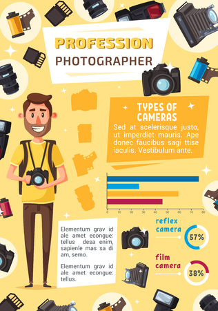 Photographer profession cartoon vector. Man with professional photography equipment, camera and optic lens, flash and film, modern emory card, photo storage and bag Archivio Fotografico - 128161549