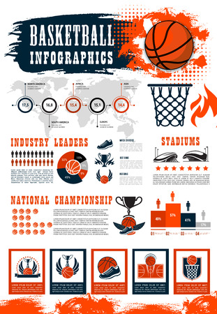 Basketball sport infographic, championship statistics. Graph, chart and world map of best teams, players and goals, basketball arenas diagram with ball, basket and winner trophy cup icons
