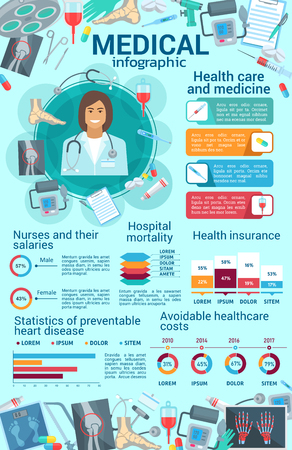 Medical infographics, healthcare and medicine statistics. Heart disease prevention chart, health insurance and hospital mortality graphs, diagram with doctor, nurse and stethoscope vector icons