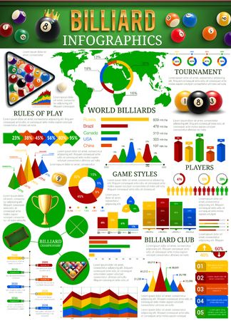 Billiards or snooker sport vector infographics. Pool clubs, players and game rules graph and chart, world billiards map and championship diagram with balls, cue, table and winner trophy cup