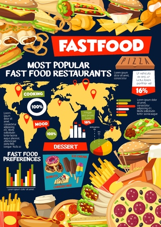 Fast food infographics of burger and french fries, pizza and sandwich statistics, taco and enchiladas, nachos and onion rings, nuggets and noodles with chart. Vector fastfood meal on world map