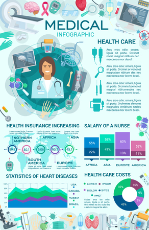 Medical infographics with health care charts, vector. Doctor with stethoscope, world map and laboratory research graph, hospital, clinic and pharmacy service diagram, graphics