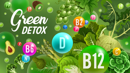 Color diet detox banner with vitamin B or D and minerals, vector. Green day supplement complex of vegetables and fruits. Cabbage and grape, kiwi and broccoli, avocado and lettuce, healthy nutrition