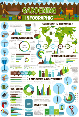 Gardening, agriculture and farming infographics. Vector charts and diagrams with world statistics, gardening tools as spade, watering can, glove and boots, pruners and shovel, rake and wheelbarrow Illustration