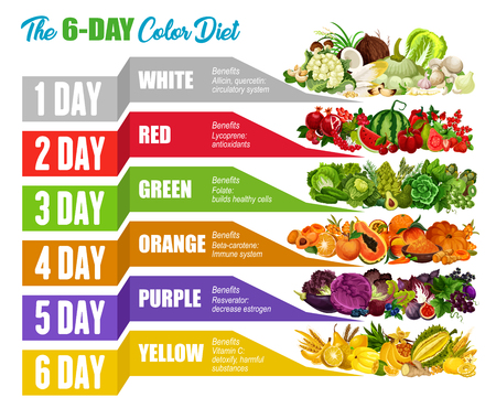 Weight loss color diet poster of natural food for everyday. Vector vegetable, fruit and nut, mushroom, cereal and green salad leaf poster. Healthy eating, dieting and vegetarian nutrition Foto de archivo - 112262168