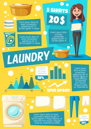 Laundry infographic. Vector washing machine, detergent and fresh washed linen clothes. Housewife holding towels and shirts. Statistical data and graphics, charts and graphs, cartoon vector Stock Vector - 127701309