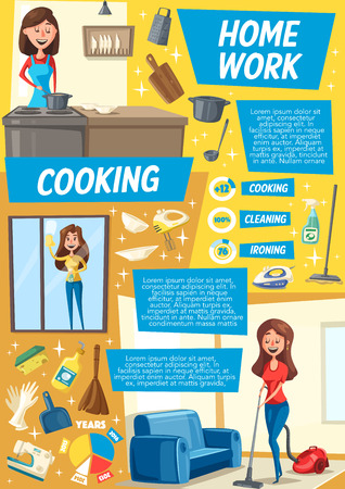 Housekeeping service poster. Cartoon woman cleaning room, washing, laundry or cooking on kitchen. Vector cartoon design of woman and household vacuum cleaner and iron, sewing machine and kitchenware
