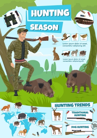 Hunting open season poster, African safari and forest hunt adventure. Vector hunter man with rifle gun and wild animals and birds trophy aper, rhinoceros or hippopotamus and lion with duck and grouse