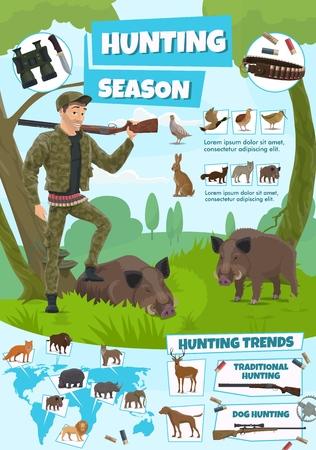 Poster di caccia alla stagione aperta, safari africano e avventura di caccia nella foresta. Uomo cacciatore vettoriale con fucile fucile e animali selvatici e uccelli trofeo aper, rinoceronte o ippopotamo e leone con anatra e gallo cedrone