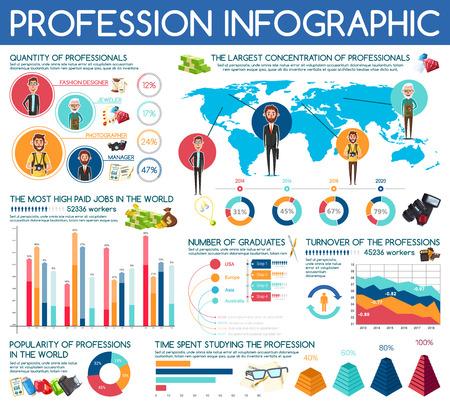 Infographie sur les professions des emplois et des emplois, des diagrammes de salaires et des statistiques de popularité sur la carte du monde. Hommes de créateur de mode, bijoutier ou photographe et chef d'entreprise
