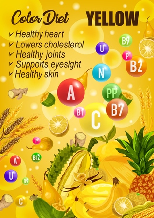 Vitamins in fruits of yellow day of color detox diet. Vector durian and banana, pineapple and pear, wheat and corn, vanilla and lemon, ginger and melon. Food for healthy heart, skin and vision Illustration