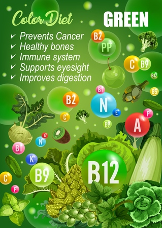 Dietary menu, color detox diet, green day vegetables and fruits. Vector broccoli and artichoke, cabbage and zucchini, cucumber and kiwi, grape and basil. Vitamins for cancer prevention, immune system  イラスト・ベクター素材