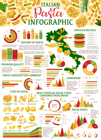 Pasta infographics, graphs and charts design elements. Italian pasta production and consumption, popular recipes and sauces charts. Cuisine and pastry of Italy consumed worldwide, vector design Illustration