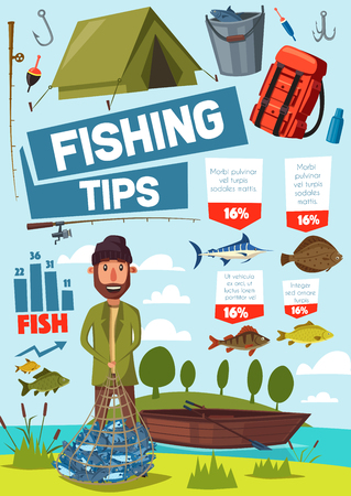 Fishing sport tips infographic poster fisher and boat for outdoor activity. Fisherman with net full of fish on river or lake bank. Backpack and camping tent, bucket and hook, bait and pipefish vector