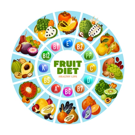 Fruit diet full of vitamin icon with menu for everyday. Soursop and persimmon, pear and physalis, orange and mango, sugar apple and cherimoya, milky fruit and pandanus. Exotic vegetarian food vector Illusztráció