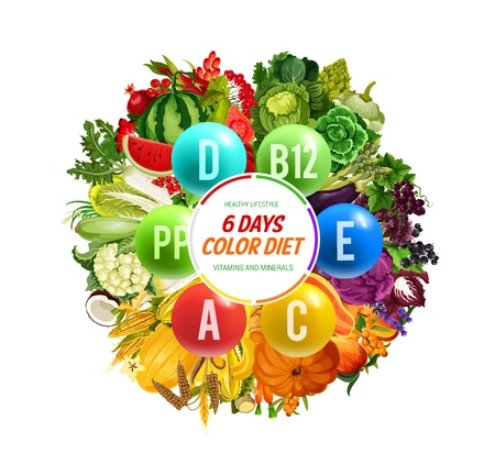 Color diet, vitamin A, P and E, detox icon. Vector watermelon and cabbage, eggplant and grapes, pumpkin and peach, banana and melon. Corn and cauliflower, zucchini and celery, red or black currant