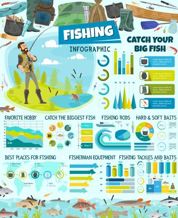 Fishing sport infographic, fishery equipment and tackles, fisherman and fish. Vector graphs and diagrams, camping tent and boat. Gumboot and backpack, cauldron and rod, hook and bait, info and charts Illustration