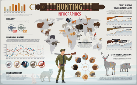 Hunting open season infographic poster with hunter and hunt equipment. Vector of huntsman skills percent share or prey animals on world map and weapon info. Wild birds and graphics or charts