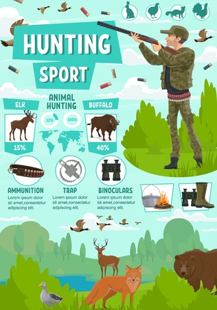 Hunter with rifle on hunting sport poster for hunt season. Huntsman equipment and ammunition, gun and trap, binoculars and boots, kettle on fire. Elk and buffalo, fox and bear, duck and goose vector