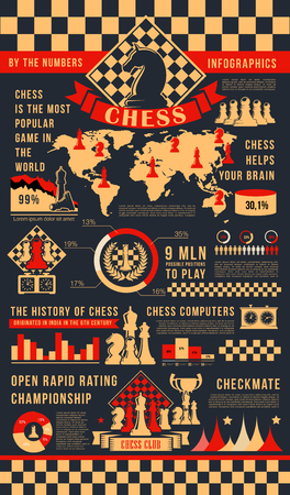 Game of chess infographic poster with play pieces. King and queen, rook or castle and bishop, pawn in charts or on world map. Tournament statistics and history graphs, Championship rating vector Illustration