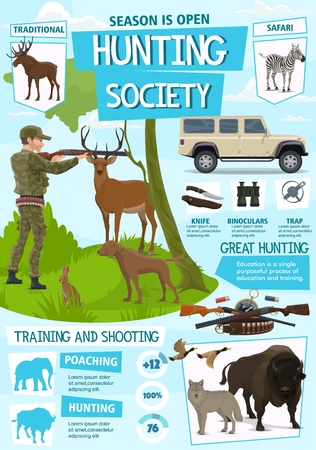 Hunting sport, hunt club open season and African safari adventure. Vector hunter ammo equipment, wild animals trophy elk, hunting dog or hare and buffalo or wolf and ducks