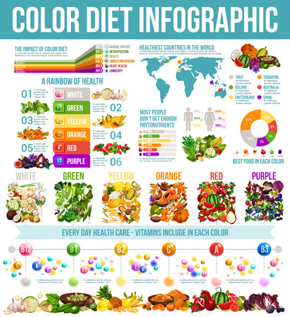 Rainbow diet and healthy food nutrition infographic. Vector diagrams and charts of color diet on world map, statistics graphs on vitamins and minerals in organic fruits and vegetables  イラスト・ベクター素材